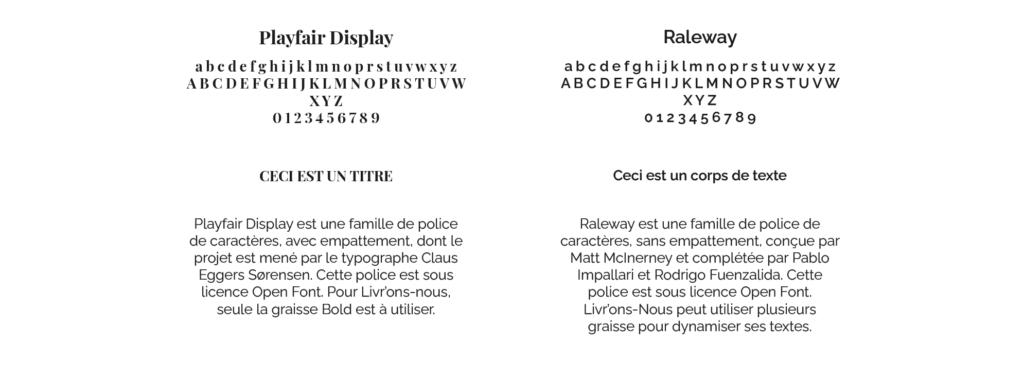 Le système typographique pour l'ASBL d'édition LIVRONS NOUS